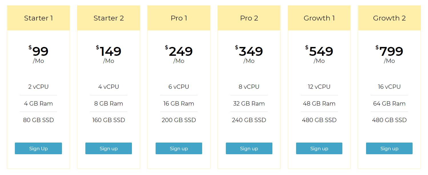 Serverguy Pricing
